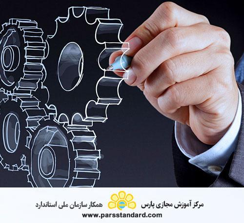 مهندسی سیستم ها – راهنمای بکارگیری استاندارد ایران – ایزو9001 در فرایندهای چرخه حیات سیستم13684