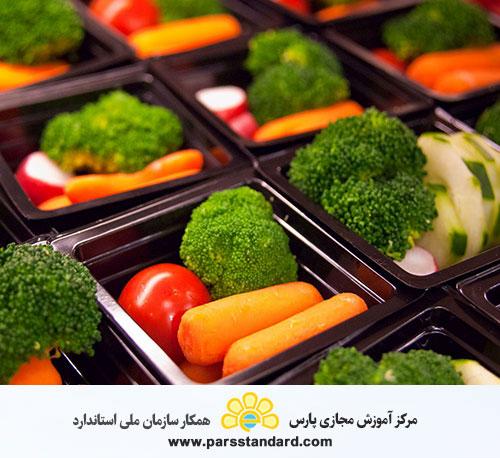 فرآورده های غذایی و کشاورزی  14946